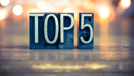 The Top 5 Most Popular Investment Stories of 2020