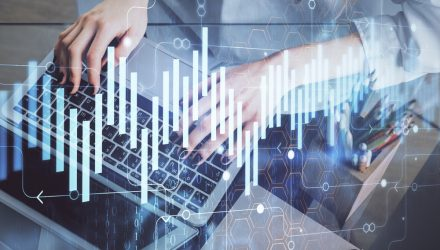Top Moat Stocks in 2020: Veeva, ServiceNow and Amazon