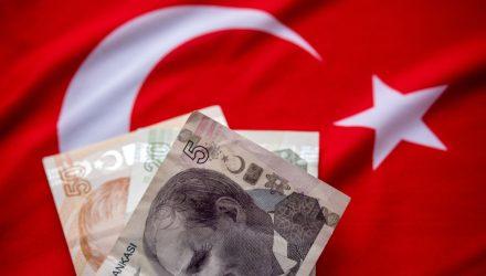 Turkey – Hawkish Hold, Dovish Fears