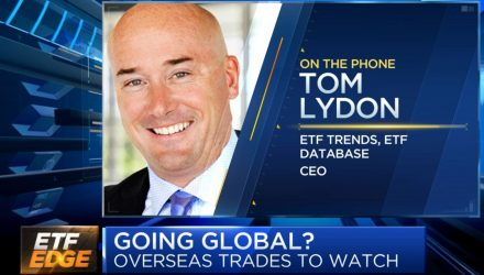 ETF Edge: International Investments Under A New Administration