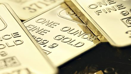 $2,300 Gold Prices Could Help Boost the 'OUNZ' ETF