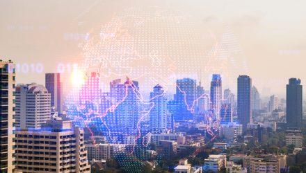 An Emerging Markets Renaissance. A Model Portfolio to Capitalize