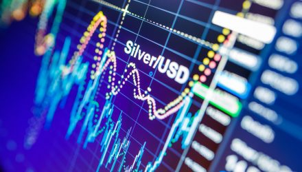 Analysts Project Silver ETFs to Move Higher after Massive Losses