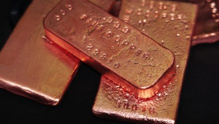 Copper ETFs Shoot Upwards on a Widening Supply Deficit