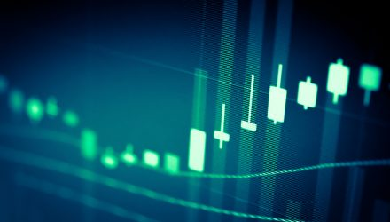 Counteract Rising Bond Yields with This Low-Cost Invesco ETF