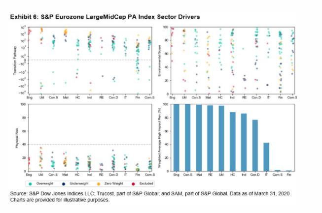 Exhibit 6 ESG Europe