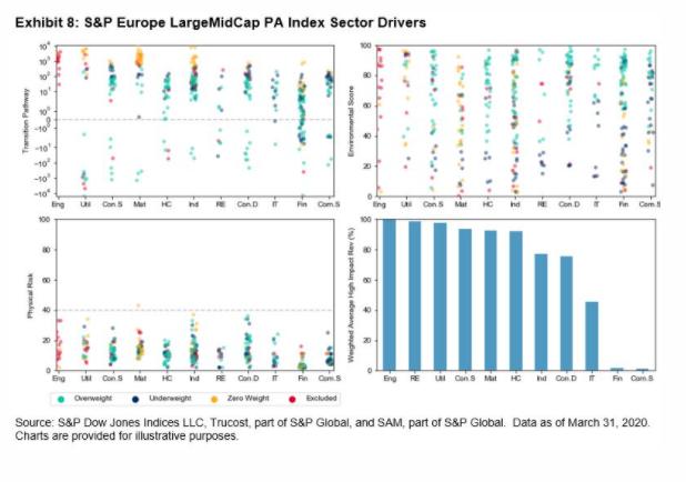 Exhibit 8 ESG Europe