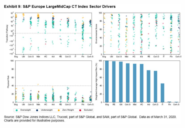 Exhibit 9 ESG Europe