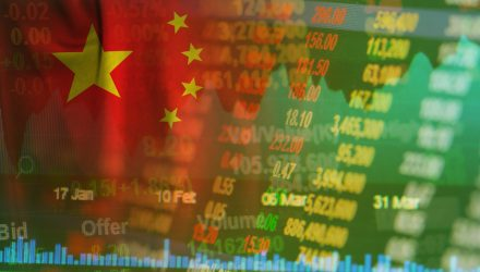 For Outsized Chinese Performance, Consider Raw Materials, 'CHIM'
