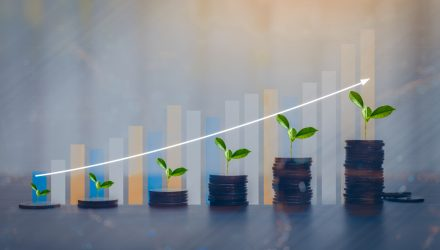 Gabelli Funds Launches Growth Innovators ETF, 'GGRW'