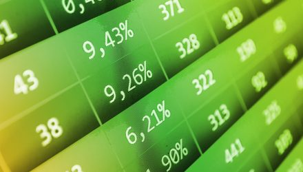 How to Stay Selective in Today's ESG Frenzy