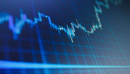 Less Volatility? More Diversification? These Invesco ETFs Have You Covered