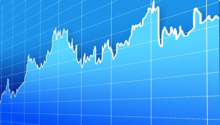 'QYLD' Delivering Stout Income as Bonds Falter
