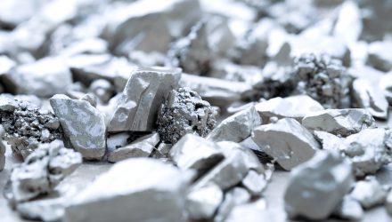Silver ETFs Rally Amid Bargain Buying, Stimulus Optimism