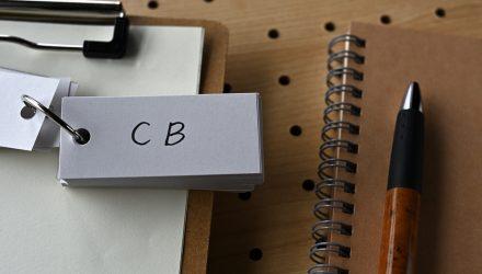 The Case for Convertible Bonds, 'PQDI'