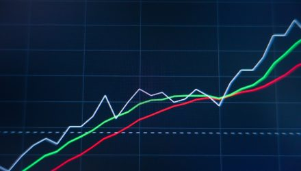 Three Reasons for Economic Growth and Higher Equity Prices