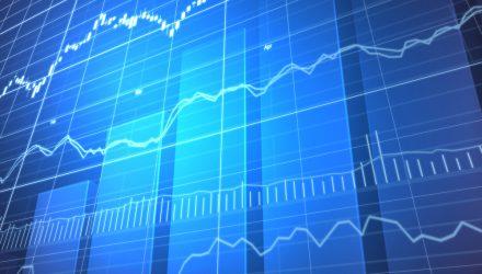 Toroso Market Commentary for 4th Quarter, 2020