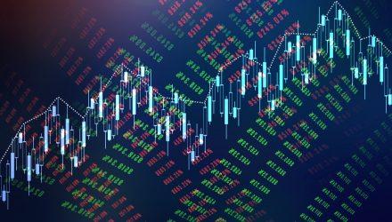 U.S. Stock ETFs Falter as Stimulus Bets Drive Cyclicals