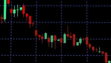 U.S. Stock ETFs Reel as Investors Trim Risk