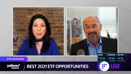 Yahoo Finance: Tom Lydon Talks 2021 ETF Boom & Bitcoin ETF Prospects