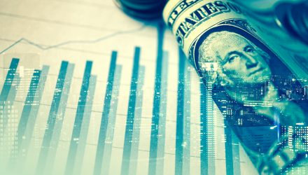 3 Leveraged Direxion ETFs that Are Up 100% or More