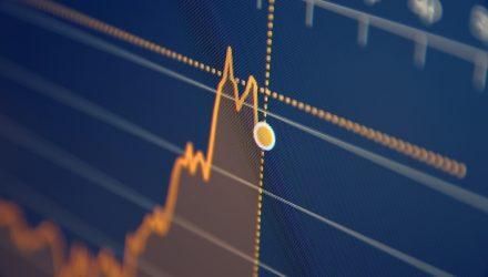A Spike in Yields Keeps U.S. Stock ETFs in Check