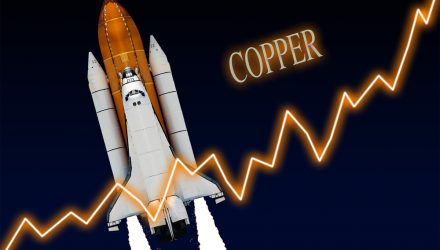 As Copper Prices Recover, 'COPX' Can Capture Even More Upside
