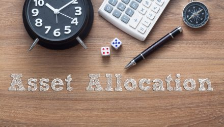 Asset Allocation Weekly (February 19, 2021)