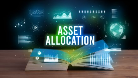 Asset Allocation Weekly (March 12, 2021)