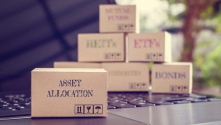 Asset Allocation Weekly (March 19, 2021)