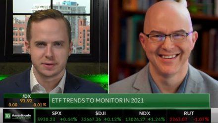 TD Ameritrade: Dave Nadig's ETF Trends To Monitor In 2021