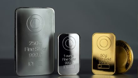 Could A Pullback In Gold And Silver ETFs Be A Buying Opportunity?