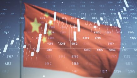 Could China Double Its GDP? Two VanEck ETFs Along for the Ride