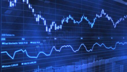 Economically Sensitive Sectors Help Power U.S. Stock ETFs