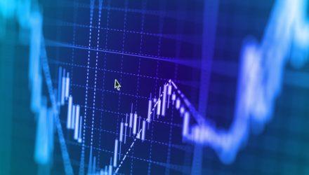 Get Strategic Small Cap Exposure with Invesco's IUSS ETF
