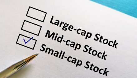 In the 3-Way Cap Battle, Small Caps Have Taken the Lead