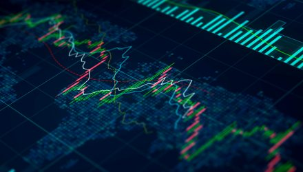 Index inclusion: chasing profits can lower returns