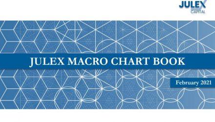 Julex Capital Macro Chart Book – February 2021
