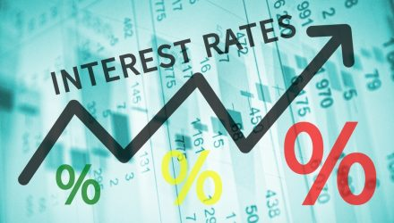 Rate-Hedged Bond ETFs for a Rising Interest Rate Environment