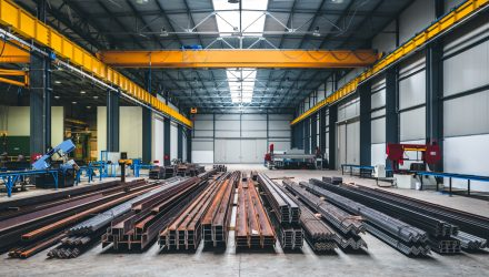 Rising Steel Prices Could Make This ETF a Real Steal