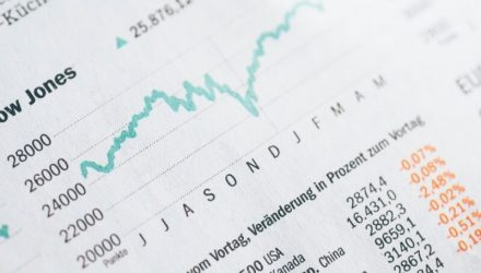 Robo-Advisor Fees: What is The True Cost?