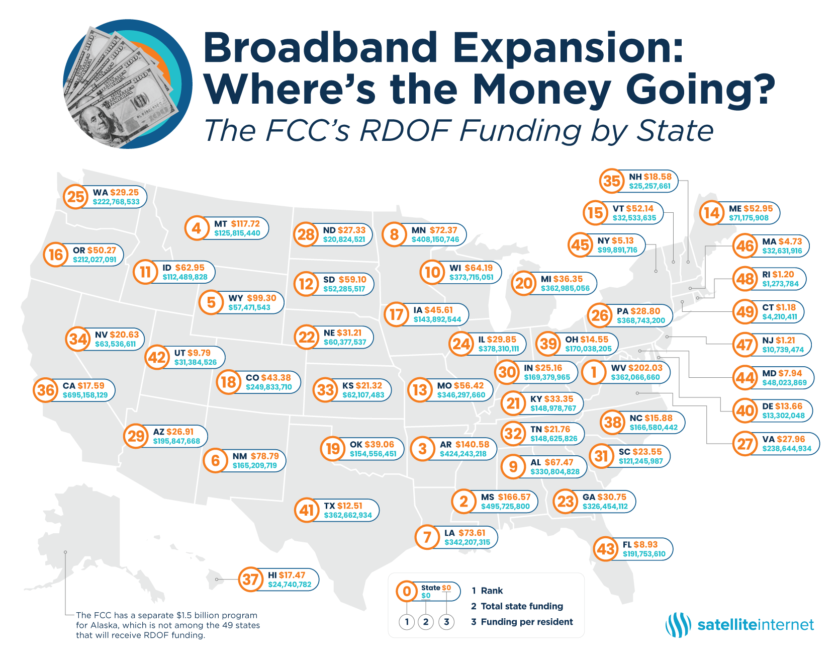 State-by-State Internet Expansion
