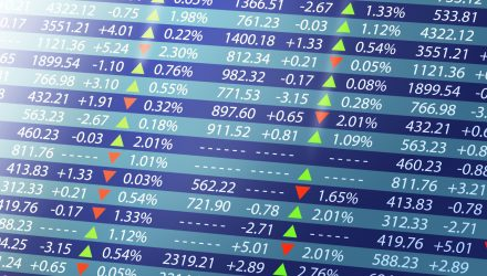 Stock ETFs Add To Gains As Inflationary Pressures Ease
