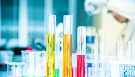 Synthetic Biology: What It Is and Why 'ARKG' Is So Levered to It