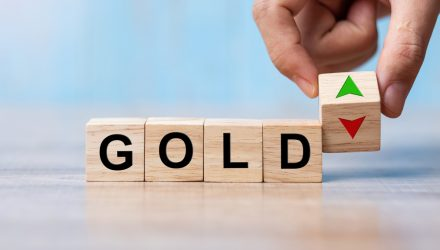 Taper Tantrum Takes a Bite Out of Gold