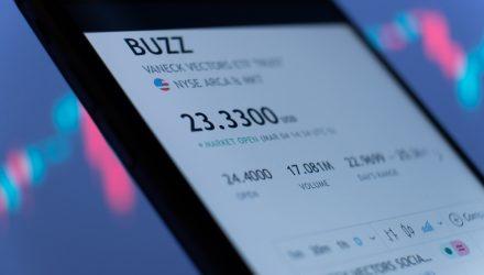 VanEck Joins Retail Investors Swarm With Vectors Social Sentiment ETF, 'BUZZ'