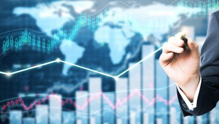 When Investing Abroad, Focus on the Fundamentals