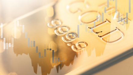 Why Gold Still Matters in the Inflation Conversation