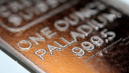 Why the Bulls Are Charging for Platinum and Palladium