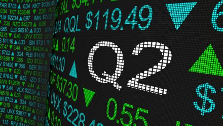With Cyclical Stocks in the Lead, This Portfolio Can Win Q2